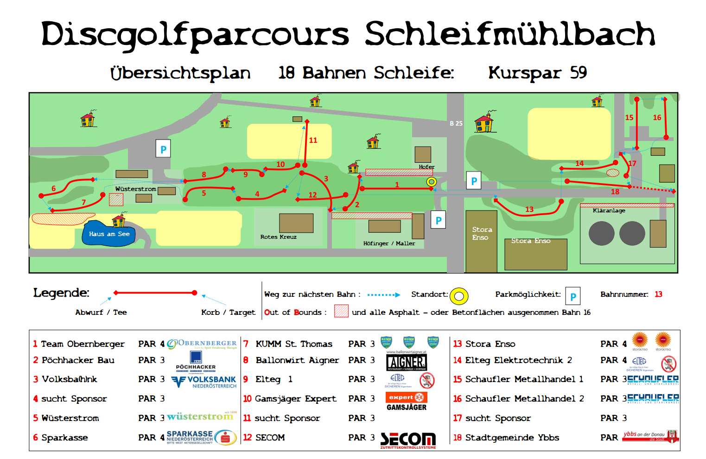 Parcoursplan Übbser